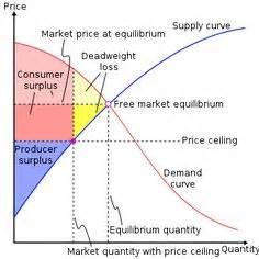 Research Paper Agricultural Economics